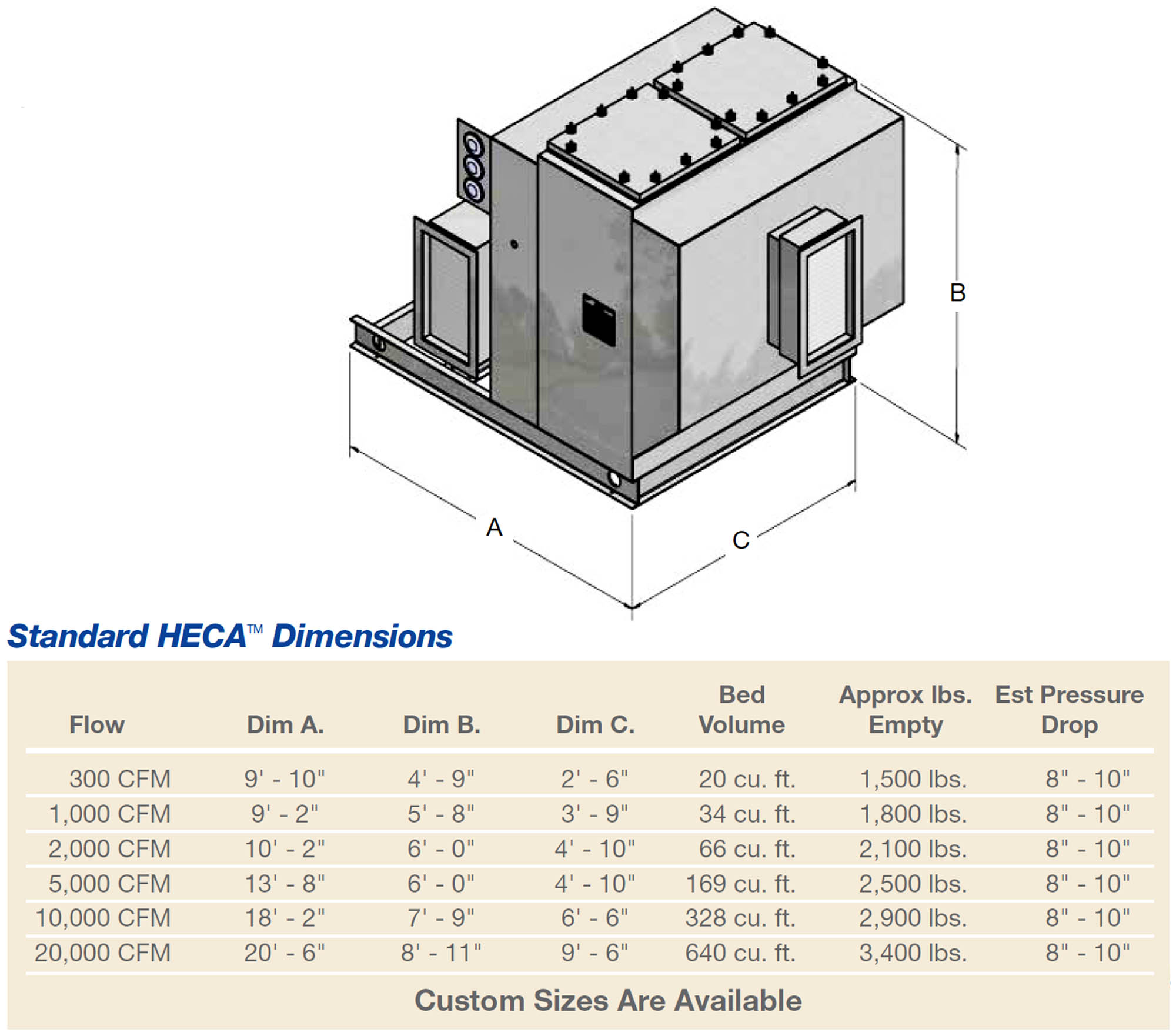 2020.07.13-Continental-Carbon-HDB-HECA-Deep-Bed-Adsorbers-5